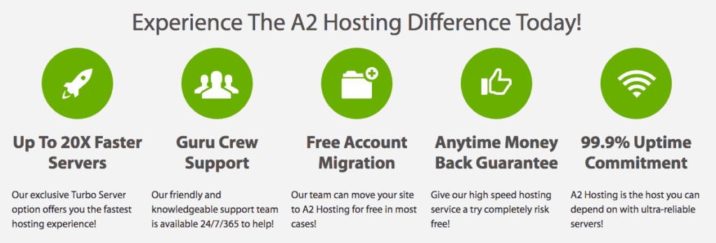 a2 hosting cyber monday